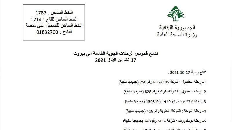 وزارة الصحة: 35 حالة ايجابية على متن رحلات وصلت الى بيروت في 18 و19 الحالي